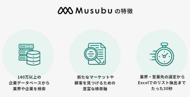 Musubuの特徴