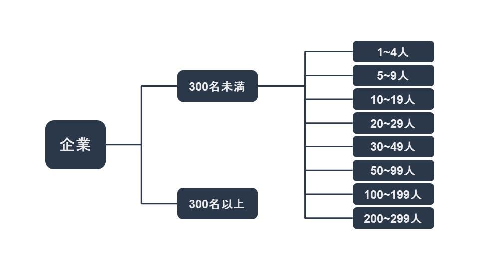 mece_example_2