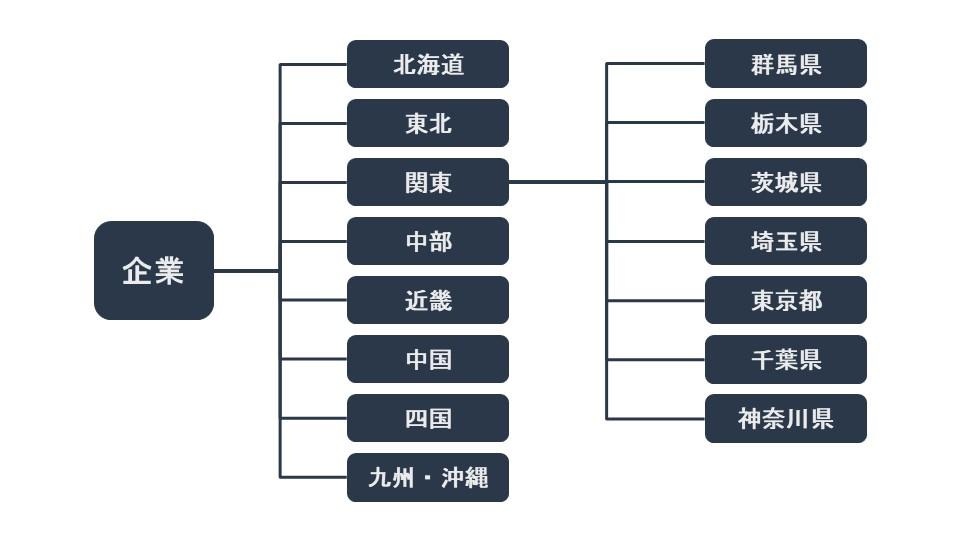 mece_example_3