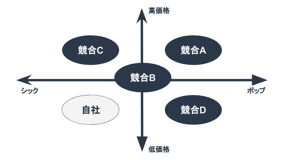 position_ex