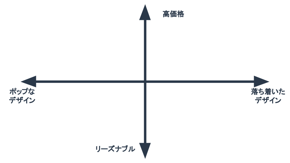 positioning_map_2