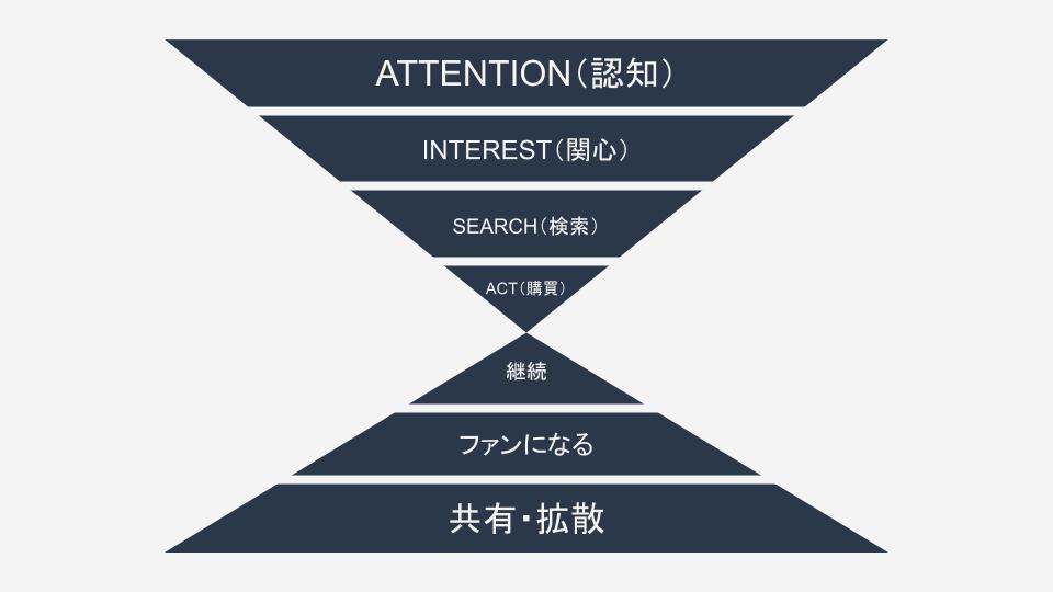 marketing_funnel